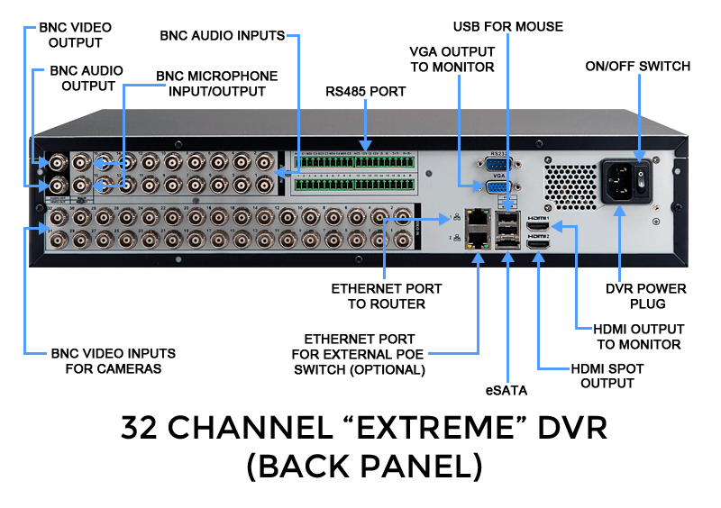 """EXTREME SERIES"" 16 Channel High Resolution Digital Video Recorder with Internet & Cell Phone Viewing (FULL 1080p High Definition HDMI)"