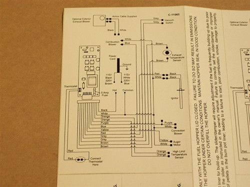 Replacement Enviro Ef5 Self Adhesive Wiring Diagram