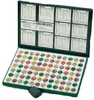 LAB Mini Pin Kit - Mini Pin Kit 003