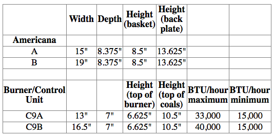 "americana basket: A) w-15"", d-8.375"", h(basket)-8.5"", h(back plate)-13.625"" B) w-19"", d-8.375"", h(basket)-8.5"", h(back plate)-13.625"""