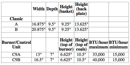 "classic basket: A) w-16.875"", d-9.5"", h(basket)-9.25"", h(back plate)-13.625"" B) w-20.875"", d-9.5"", h(basket)-9.25"", h(back plate)-13.625"""