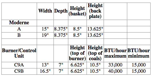 "moderne basket: A) w-15"", d-8.375"", h(basket)-8.5"", h(back plate)-13.625"" B) w-19"", d-8.375"", h(basket)-8.5"", h(back plate)-13.625"""