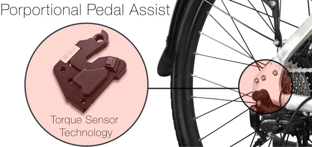 crosscurrent-s-torque-sensor-1024.jpg