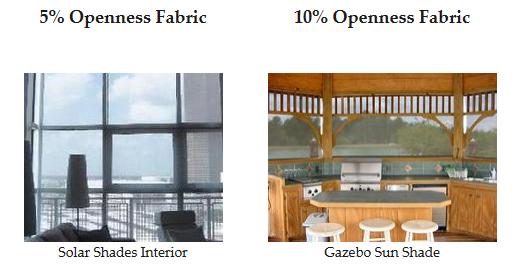 Motorized Solar Shades Retractable Solar Shades Transparent Window