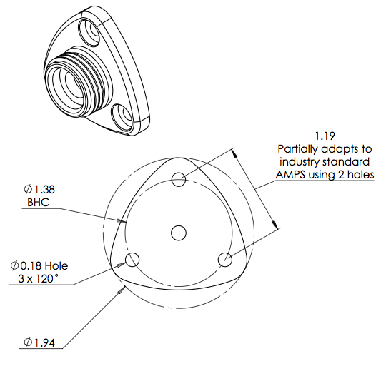 PED4 Mounting Dimensions - Partial AMPS Compatible