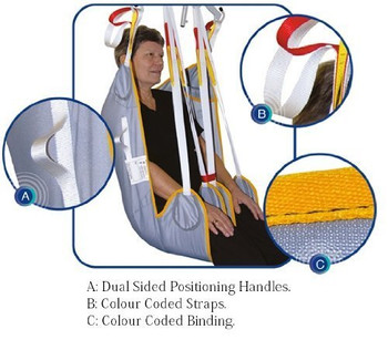 Mackworth Universal Easifit Sling with Loop Attachments