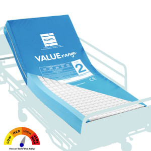 Value Profiler mattress