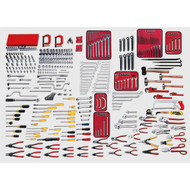 INDUSTRIAL MASTER SET  396 PC 99520