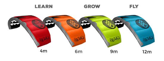 peak3-sizes-small.jpg
