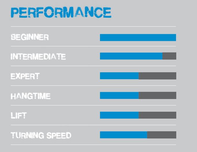 performance.jpg
