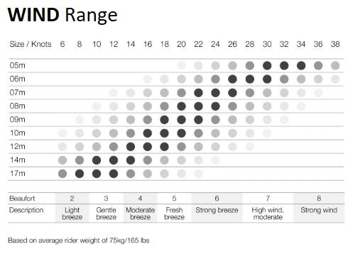 rs-wind-range.jpg