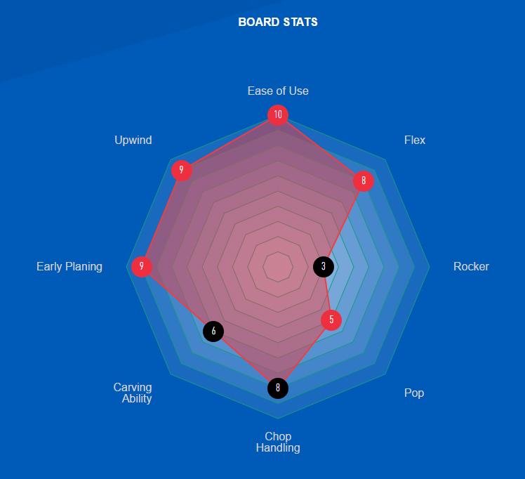 spin-stats.jpg