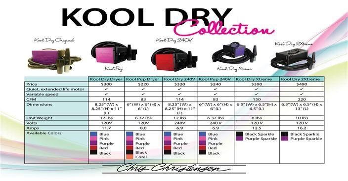 dryer-comparison-chart.jpg