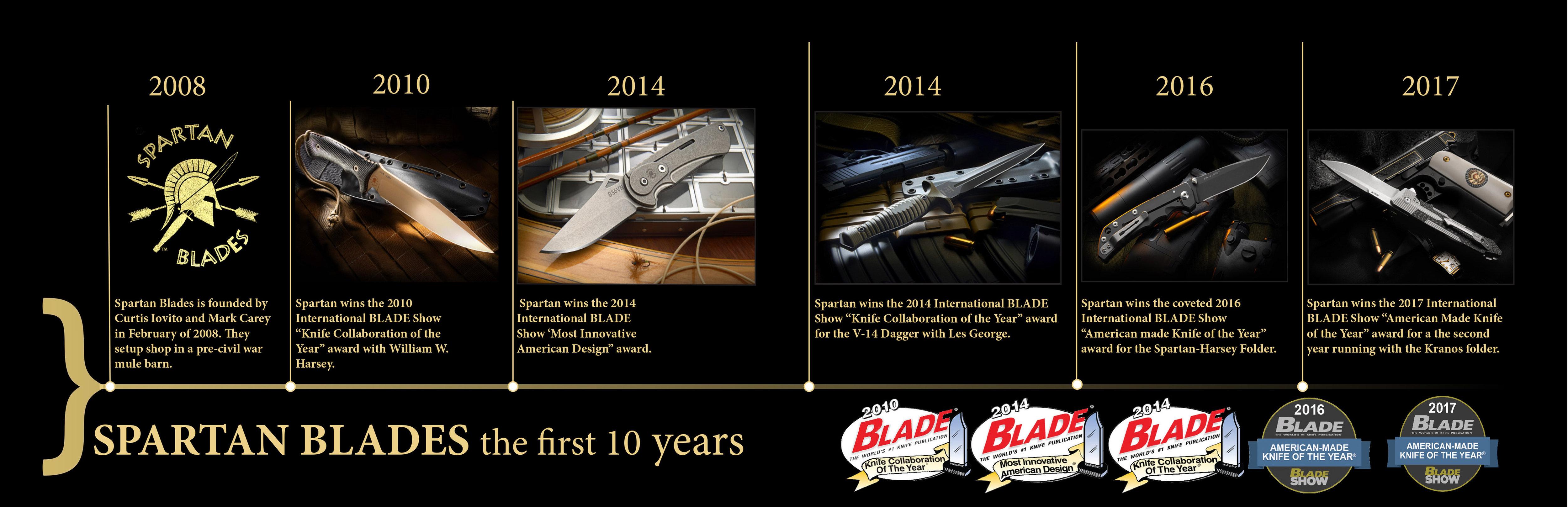 spartan-blades-timeline.jpg