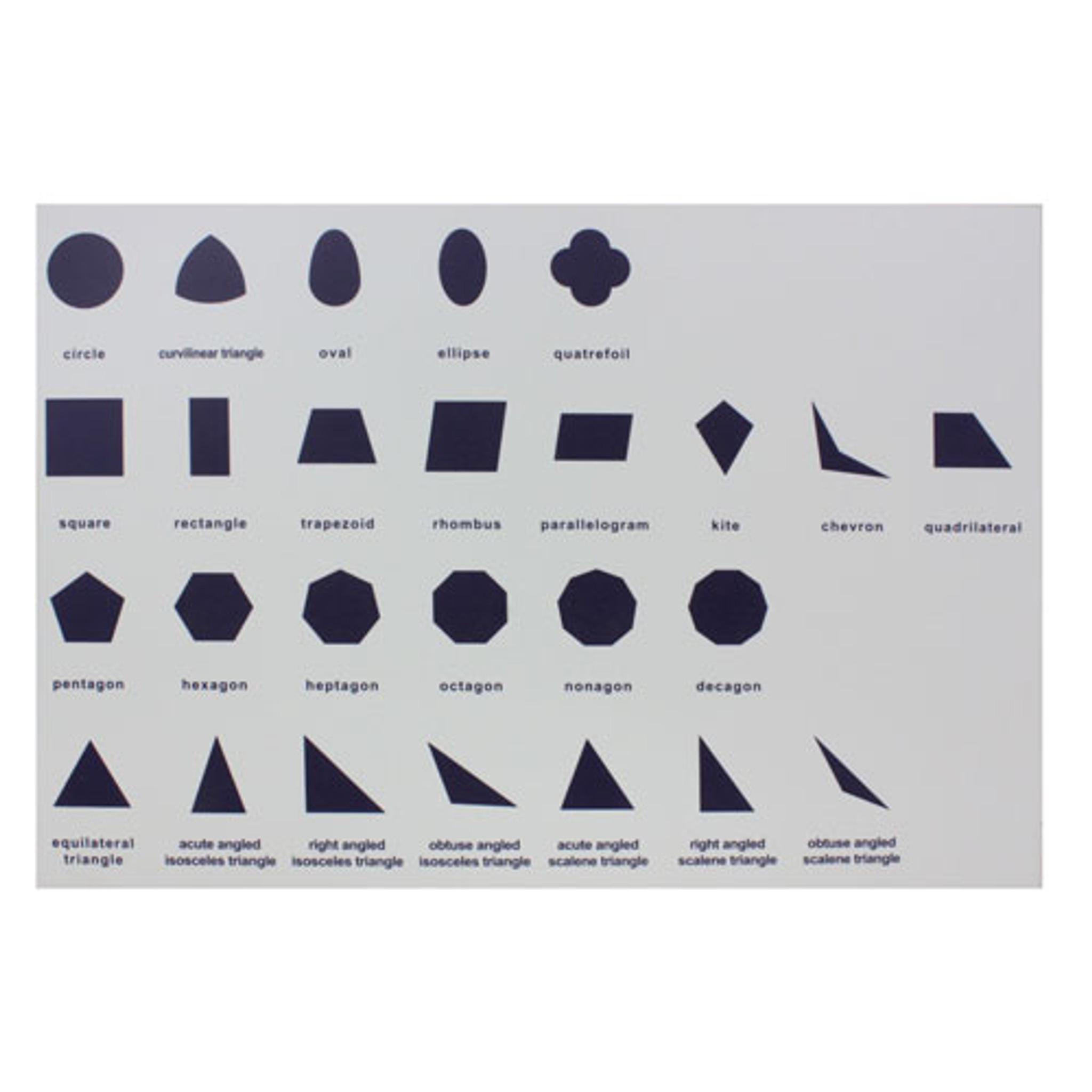 Geometry Cabinet Chart Montessori materials | Thinkamajigs