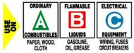 Use On Ordinary Combustibles Paper, Wood, Cloth Flammable Liquids 1