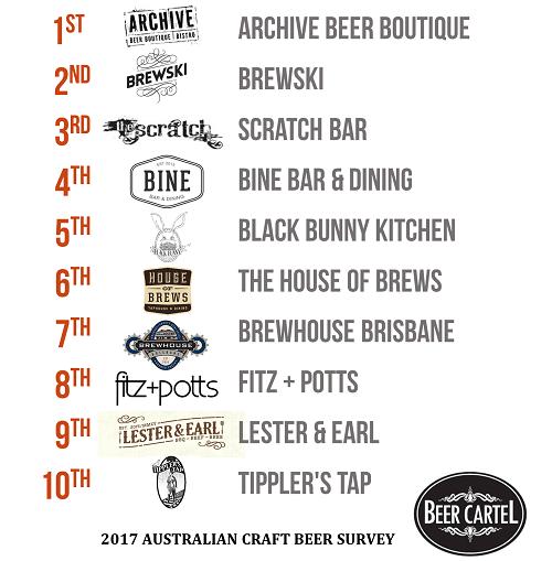 Queensland's Best Craft Beer Bars/Pubs