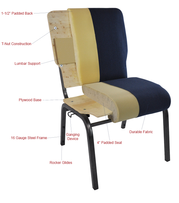 Features Of 20.5-in. Church Chairs