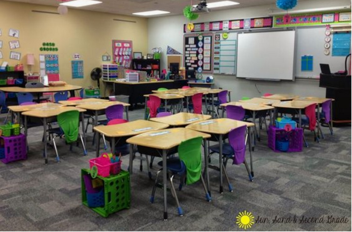 Collaborative Setting Classroom ~ The st century classroom ways to arrange