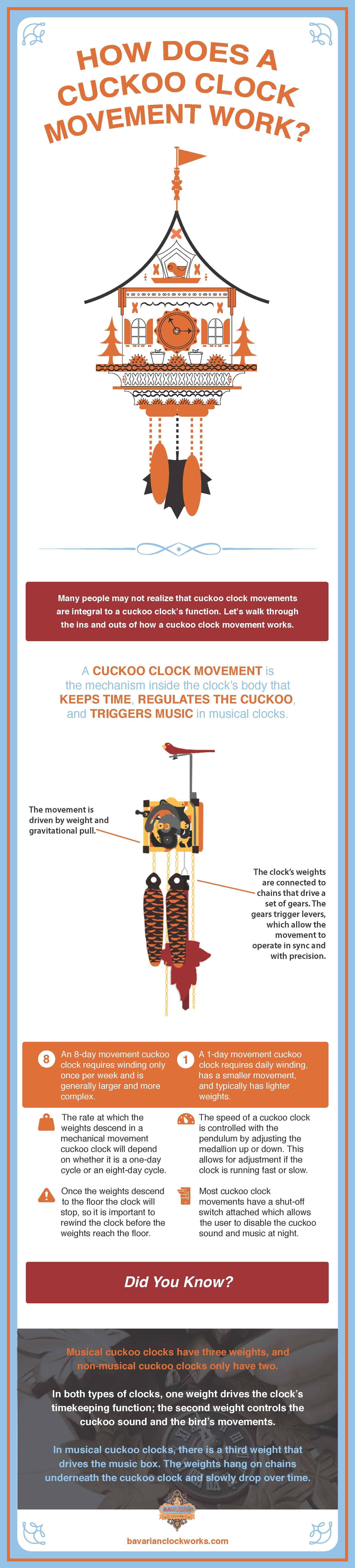 cuckoo-clock-infographic.jpg