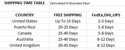 shipping-time-table.png