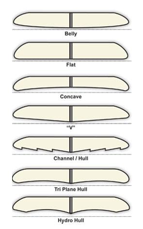 surfboardbottoms.jpg
