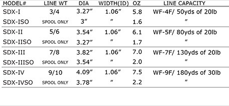 sdx-table-specs.png