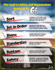 6S for Safety, Lean and 5S Posters