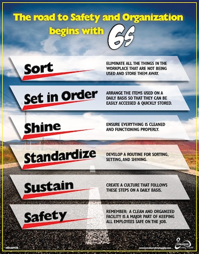 6s For Safety Poster Lean And 5s Posters Also Available