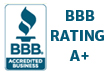 Nourishing World BBB Business Review