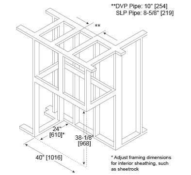 corner-framing-394x362.jpg
