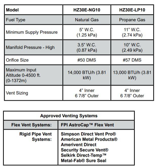 hz30e-specs.jpg