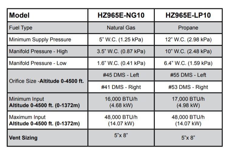 hz965e-specs.jpg