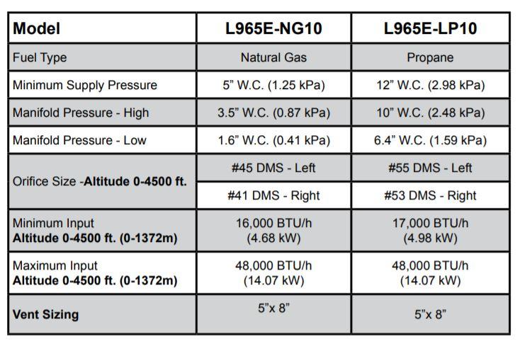 l965e-specs.jpg