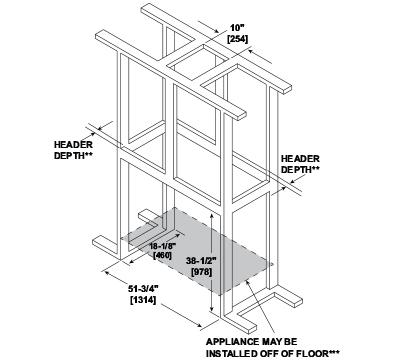 mezzanine-framingdims-394x362.jpg