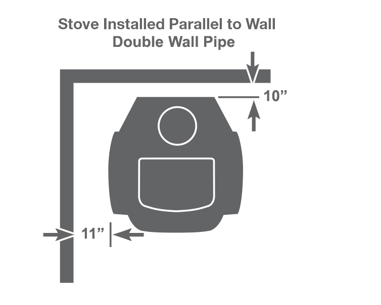 stoveparalleltowall-unprotectedsurfacedblpipe-754x605.jpg