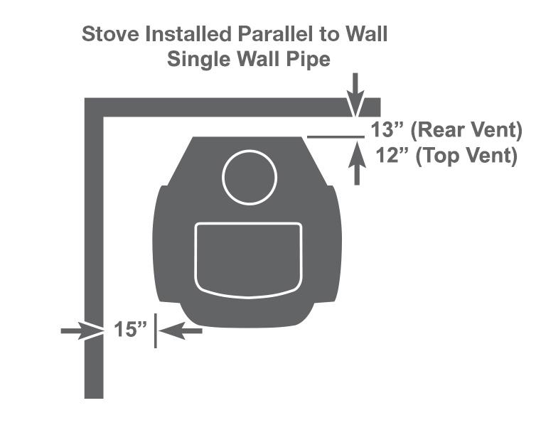 stoveparalleltowall-unprotectedsurfacesinglepipe-754x605.jpg
