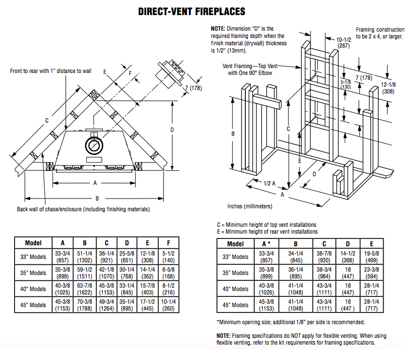 superior-drt3000-framing.png