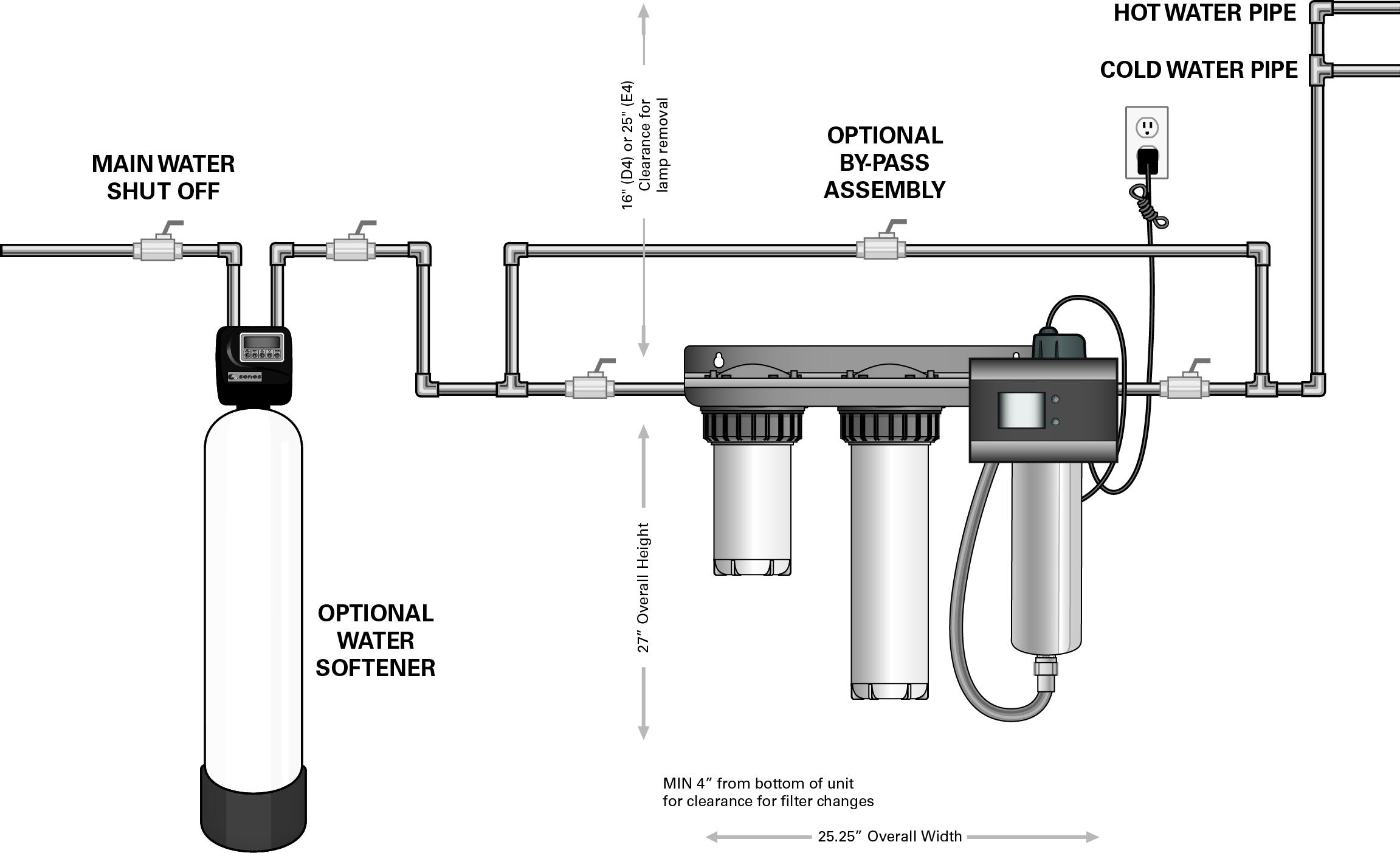 ihs-schematic.jpg