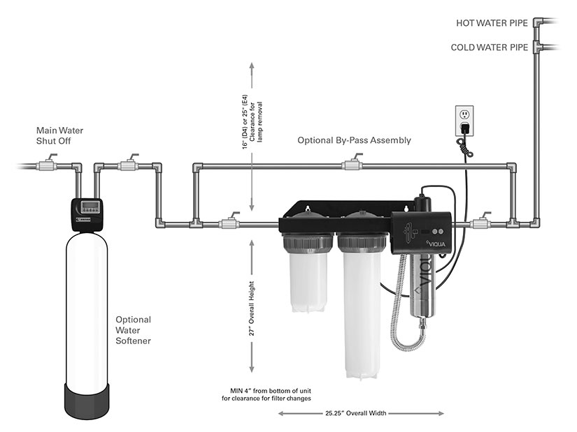 viqua-ihs-schematic.jpg