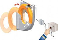 Hammar Lifebuoy Quick Release System - Complete - Remote Release