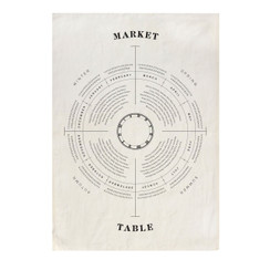 Market Table Pure Linen Tea Towel
