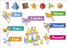 Educational Wall Sticker Decals
