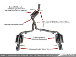 AWE Tuning Audi A5 B8 2.0T Touring Edition Exhaust System - Dual System