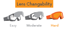 goggles-lenschangability-hard.png