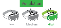 goggles-ventilation-high.png