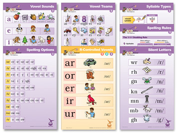 Classroom Poster Set 3 (7 Posters) Second Edition