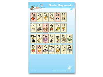 Pre-K Basic Keywords Poster