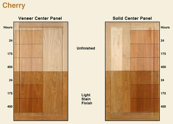 Uv Effects Wood Characteristics Merillat