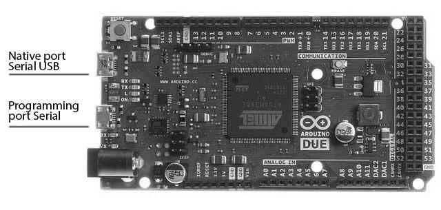 Arduino Due USB Ports